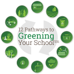 Green Your School